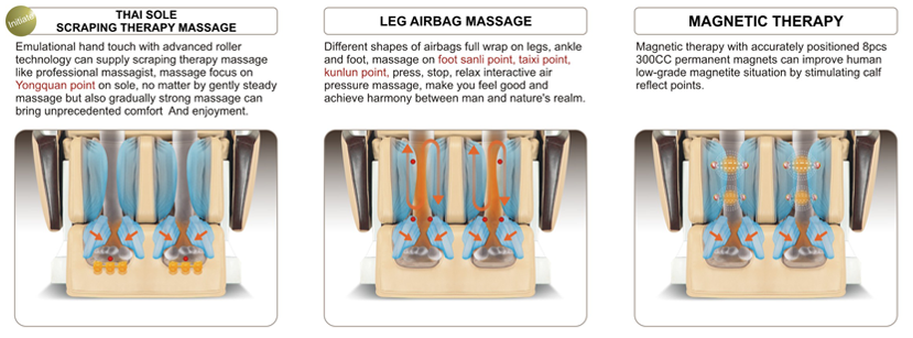 massage chair leg mechanisms at Haggard Chiropractic